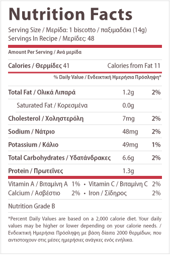 Nutrition-savory-biscotti