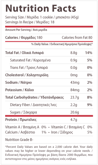 nutrition-flourless-cookies